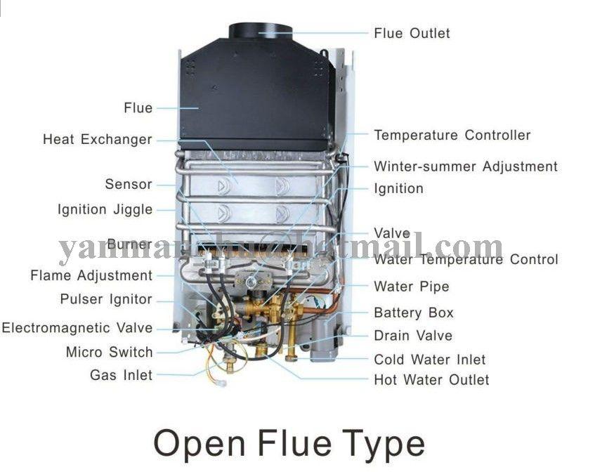 Argentina gas del calentador de agua gas water heater - Calentador de agua de gas ...