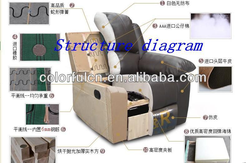 electric massage recliner for senior elderly single lift sofa cinema sofas ls020