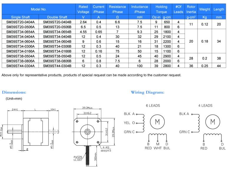 Pm and hybrid stepper motors nema 08 to 42 linear and for Nema stepper motor frame sizes