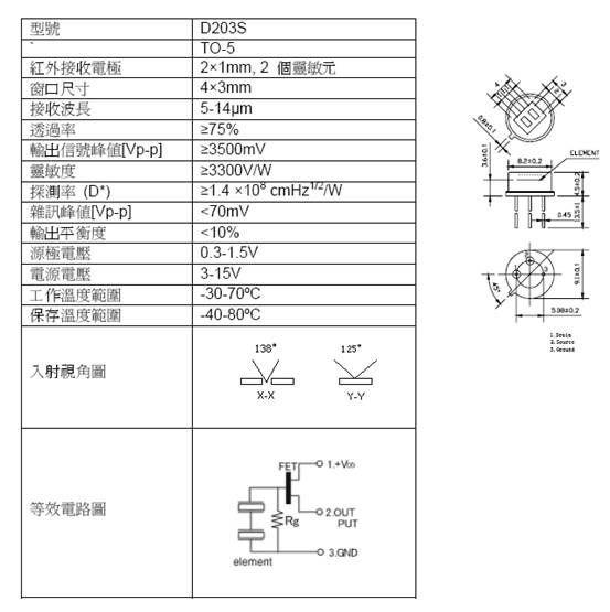 HC-SR501 Datasheet PDF PIR MOTION DETECTOR
