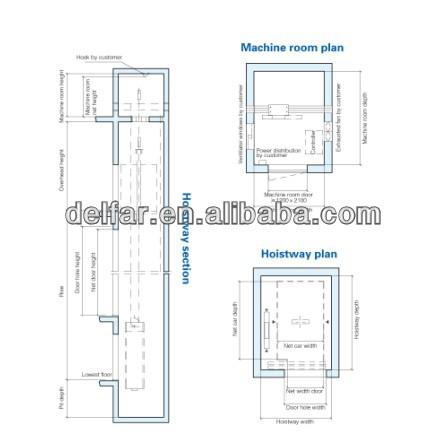 Technische Zeichnung Bett ce genehmigt maschine room type 6 personen personenaufzug buy