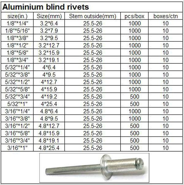 Venta caliente de la f brica precio competitivo de for Precio de remaches de aluminio