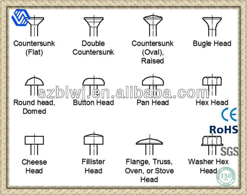 Philips Pan Head Screws Sheet Metal Screws Buy Philips
