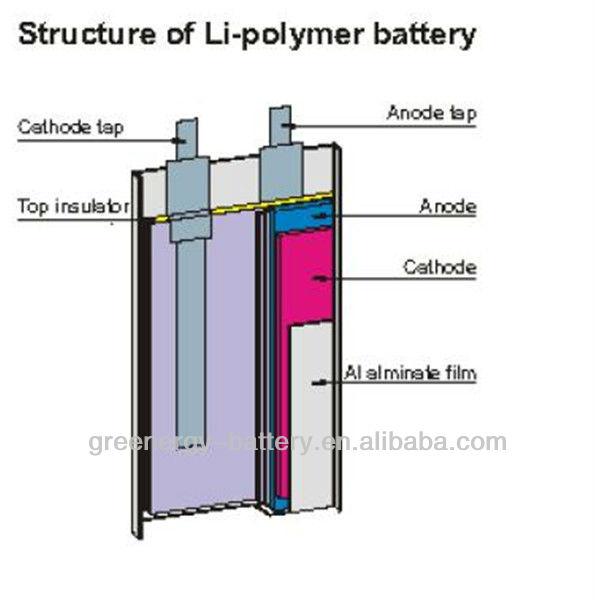 3.7v 1200mah Gep523759 Slim Battery Mini Prismatic Lipo Battery ...