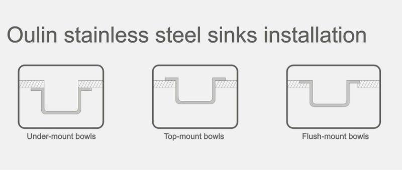 Oulin Sinks Stainless Steel Laundry Sink Undermount Sink