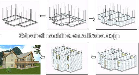 Icf machine icf foam brick machine polystyrene brick for Foam block house construction