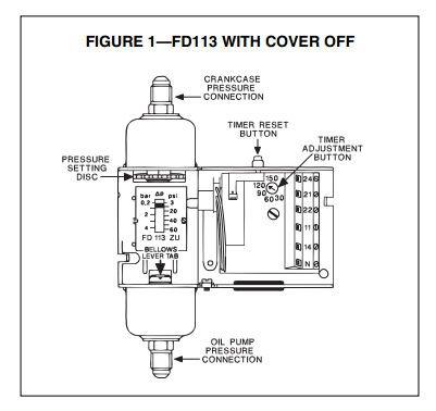 514989663_848 emerson fd113 oil pressure switch buy pressure switch,oil refrigeration oil pressure switch wiring diagram at arjmand.co