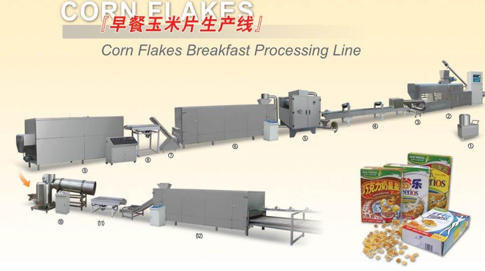 flour tortilla machine prices