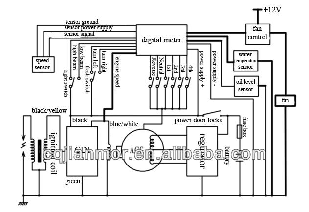 Shineray Xy250st-9c Lcd-anzeige Digitalzähler Für Motorrad / Atv on