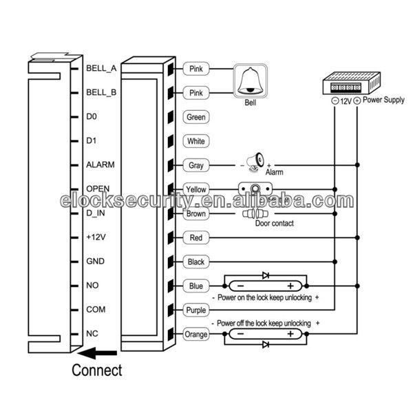 Waterproof Ip68 Metal Access Control Keypad With Rfid 13 56mhz Reader