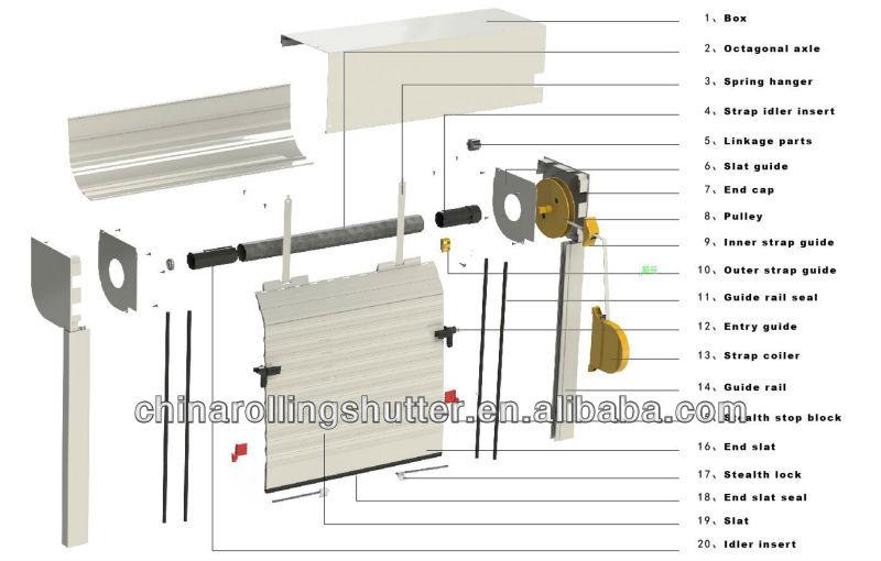 Electric ventilation louvers automatic ventilation louvers for Partes de una persiana