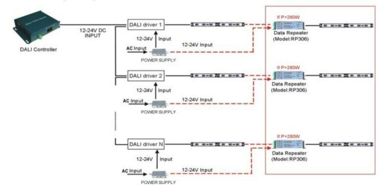 517140682_572 dali ballast with touchdim buy dali ballast,salvador dali dali ballast wiring diagram at panicattacktreatment.co