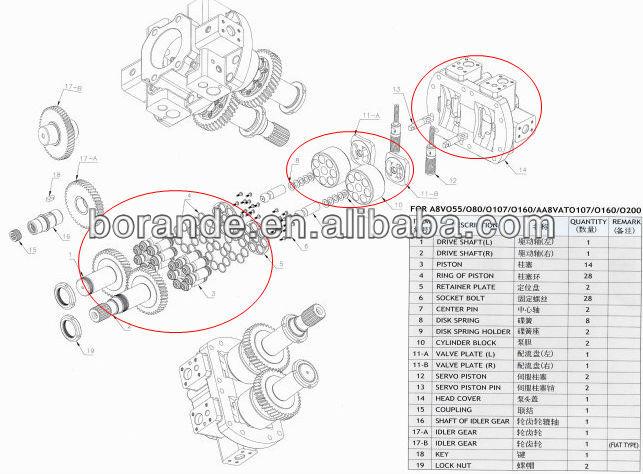 high quality handok ap2d36 hydraulic pump part uchida