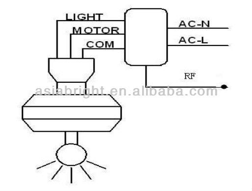 wiring diagram kipas angin kecepatan on kipas tangan, kipas syiling  luar rumah, kipas dinding