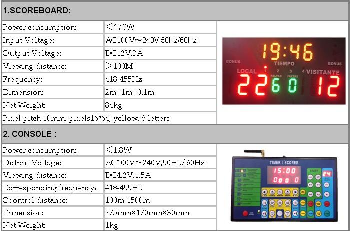 Schema Elettrico Per Tabellone Segnapunti : Led basket tabellone segnapunti elettronico consumo di