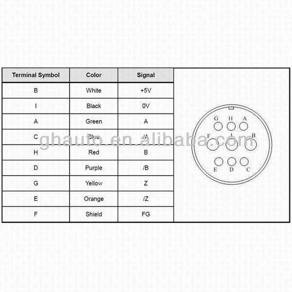 Teco 3kw 3000rpm Ac Servo Motor Driver With Encoder - Buy Teco 3kw ...