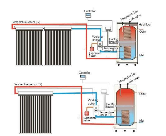 rinnai hot water heater manual