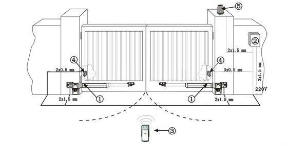 Swing Gate Operator Automatic Door Opener Buy Swing