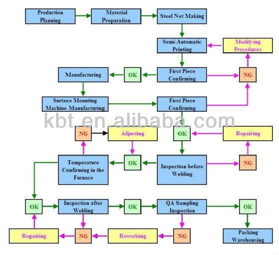 Network Diagram Software Open Source