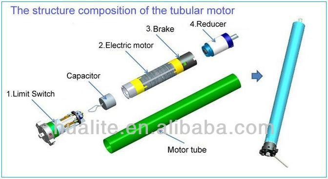 Best price tubular motor for roller blinds shades awnings for Roller shutter motor installation