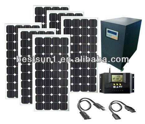 High Quality Off Grid Auto Switch Solar Energy Egg Incubator Bfs ...