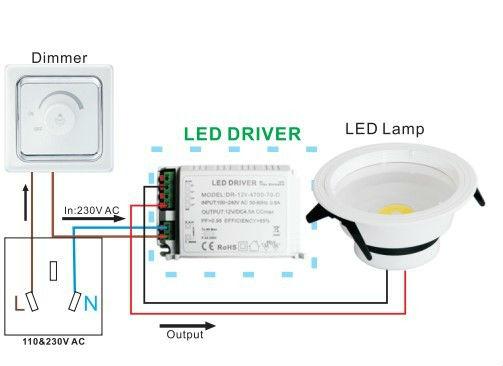 Shenzhen 0-10v/pwm 1 Channel 12v Ul Dimmable Led Strip Light ...