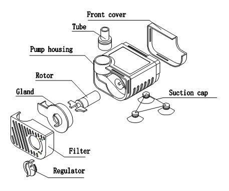 Micro Fountain Pumpsmodel No Pt 707 Small Blade View Micro