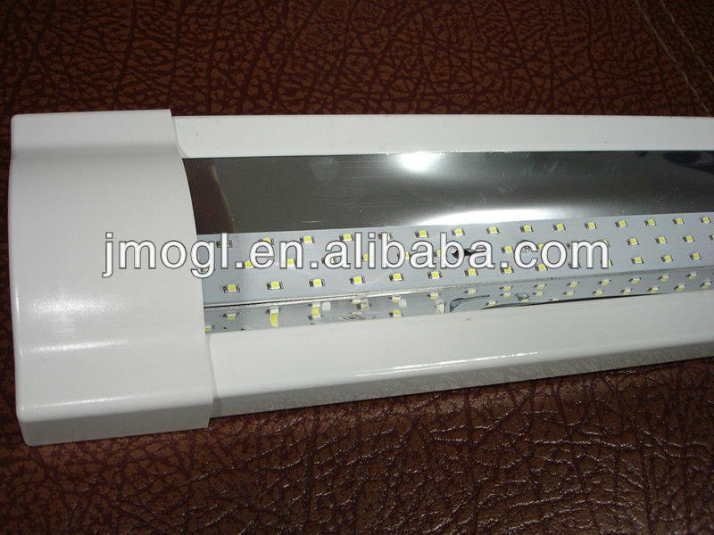 New Light Fixtures Surface Mounted Led Panel Light,Led Kitchen ...