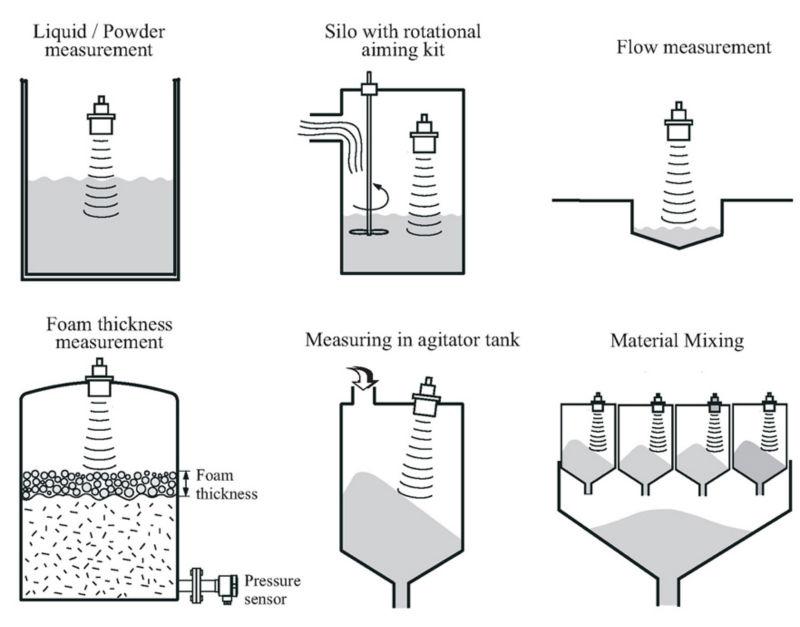 ultra sonic open drain flow sensor used in parshall flume
