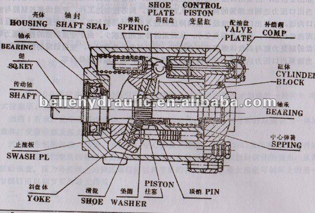 432955723_643 vickers hydraulic pump and pump parts pvb5 pvb6 pvb10 pvb15 pvb20