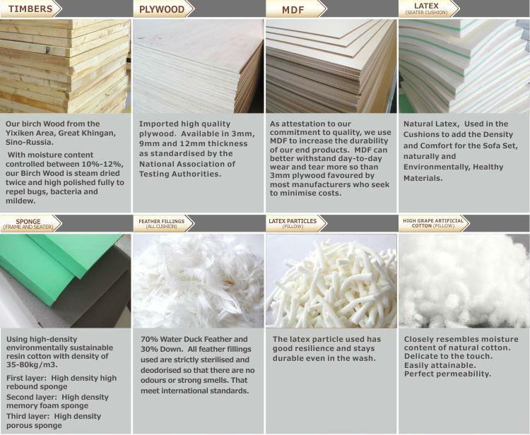 Furnitures Of House Design Beige Fabric Sofa Dewan Sofa Buy