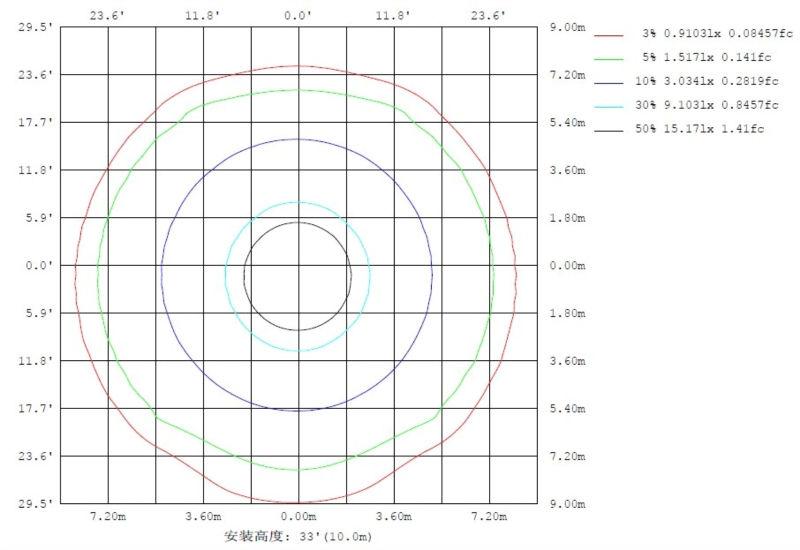 옥수수 Led 트랙 Ip20 시민 건축 조명 - Buy Product on Alibaba.com