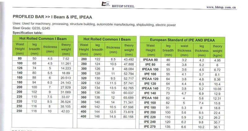 Standard I Beam Size Chart – Articleblog info