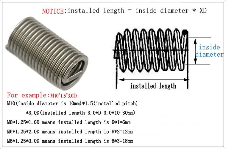 Stainless Steel Wire Thread Insert M2-m30
