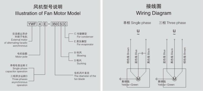 Ywfe Fan Blades Axial Flow Fan Motor For Cold Room Buy Fan - Cold room wiring diagram