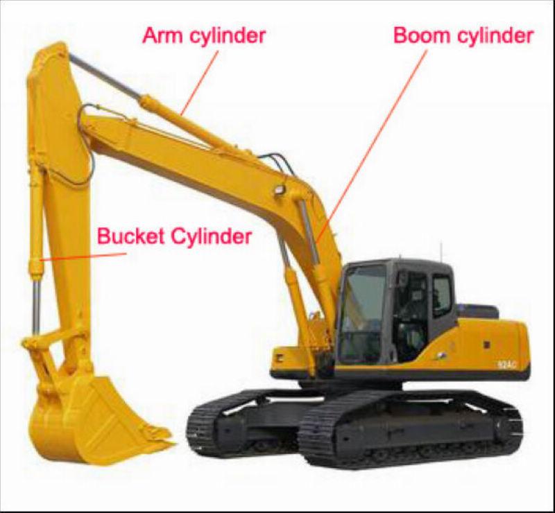 B7610 Kubota Hydraulic Lift Arm : Hydraulic cylinder used for dump truck excavator parts