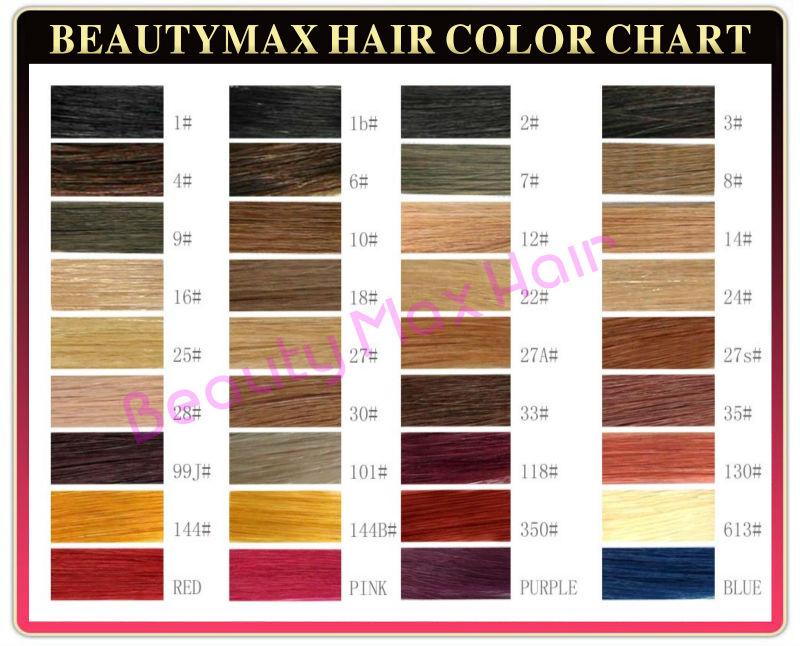 Beautymax Hair 5a Grade Coffee Brown Remy Human Hair Weaving  Buy Remy Human