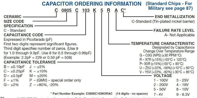 Smd Capacitor 0603 0 1uf 50v Y5v Mlcc Cap Cer 1608 104 K
