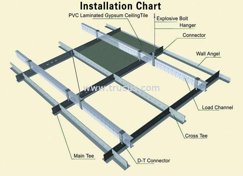 Suspended Ceiling Decoration 595 595mm Cheap Vnyl Gypsum Tile