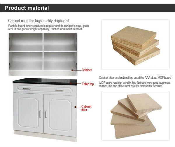 Mdf New Design Kitchen Cabinet Door Panel Buy Kitchen Cabinet Door