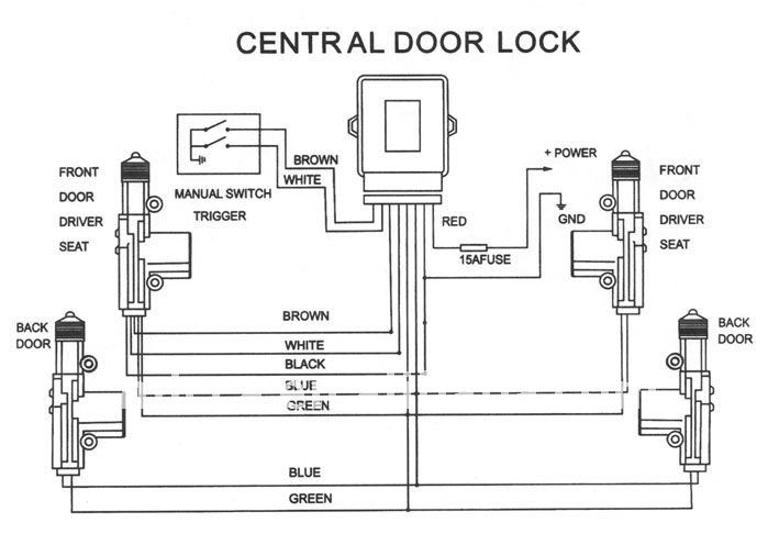 Car Central Lock Wiring Diagram Wiring Diagram