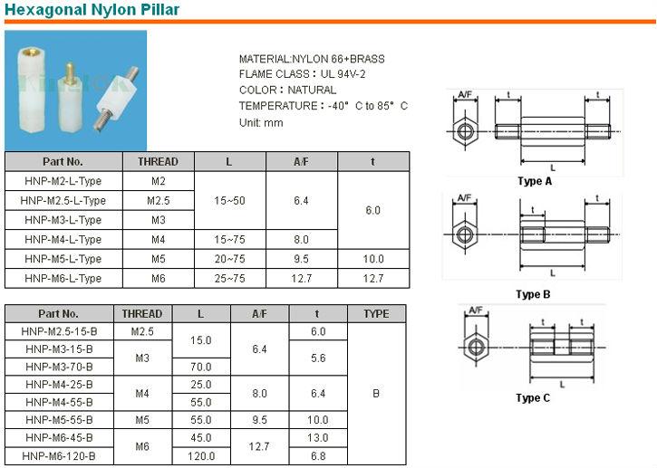 circuit board stacking spacer buy circuit board stacking PCB Board Spacer Circuit Board Mounting Hardware