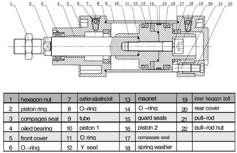 parker cylinder parts
