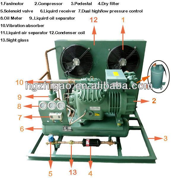 Bitzer Compressor Wiring Diagram : Bitzer condensing unit wiring diagram