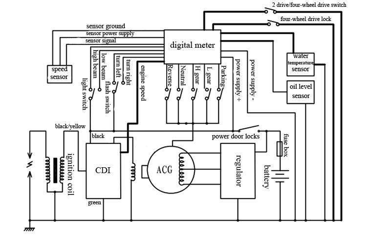 diagram wiring rxz somurich