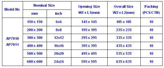 Standard Panel Sizes : Soundproof steel trap door designed for building ap