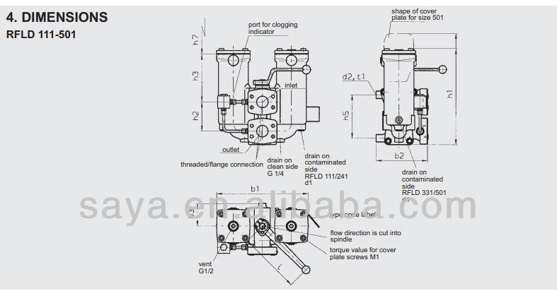 hydac filter rfld chang-over inline filter rfldbn  hc4000cau20d1 x  -l24
