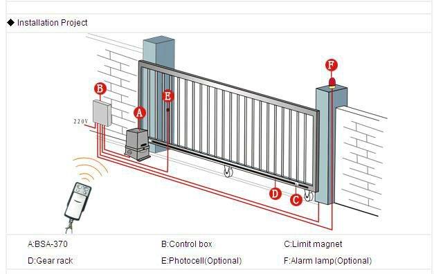 Ac Mn370 Sliding Gate Opener Buy Sliding Gate Opener
