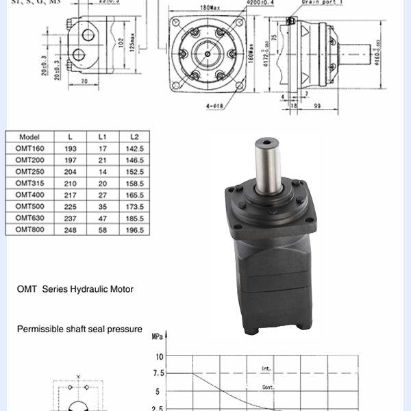 Danfoss Hydraulic Motor Omt 500