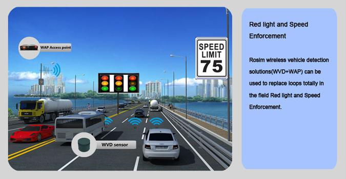 Rosim Wireless Traffic Vehicle Detect System Sensor For Traffic ...